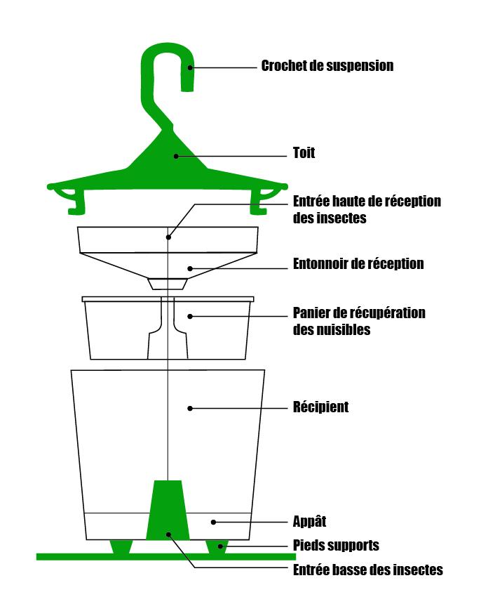 piege a frelons asiatiques easy trap detail du piege. Black Bedroom Furniture Sets. Home Design Ideas